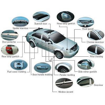 Hyundai Santa Fe 2010-2012 Окантовка противотуманок 4шт - AC B663